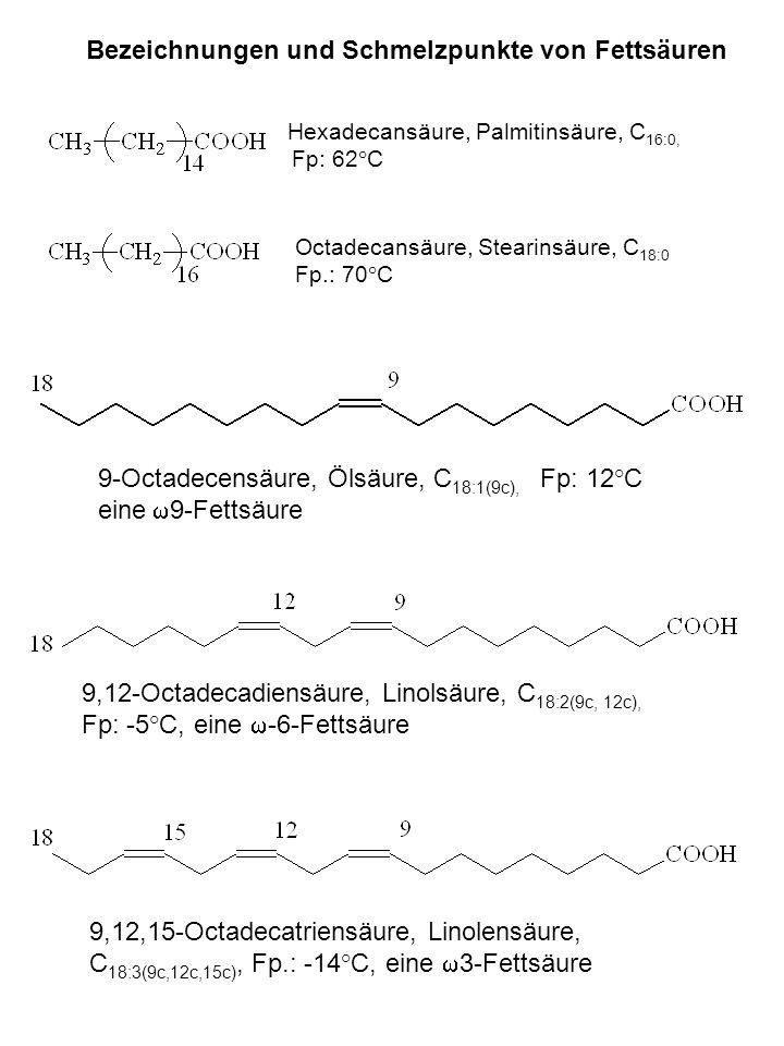 Bezeichnungen und Schmelzpunkte von Fettsäuren Hexadecansäure, Palmitinsäure, C 16:0, Fp: 62°C Octadecansäure, Stearinsäure, C 18:0 Fp.: 70°C 9-Octade