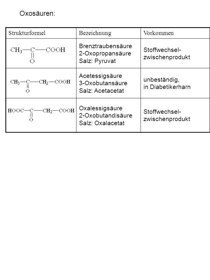 Oxosäuren: StrukturformelBezeichnungVorkommen Brenztraubensäure 2-Oxopropansäure Salz: Pyruvat Stoffwechsel- zwischenprodukt Acetessigsäure 3-Oxobutan
