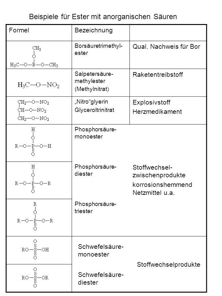 Beispiele für Ester mit anorganischen Säuren FormelBezeichnung Borsäuretrimethyl- ester Qual. Nachweis für Bor Salpetersäure- methylester (Methylnitra
