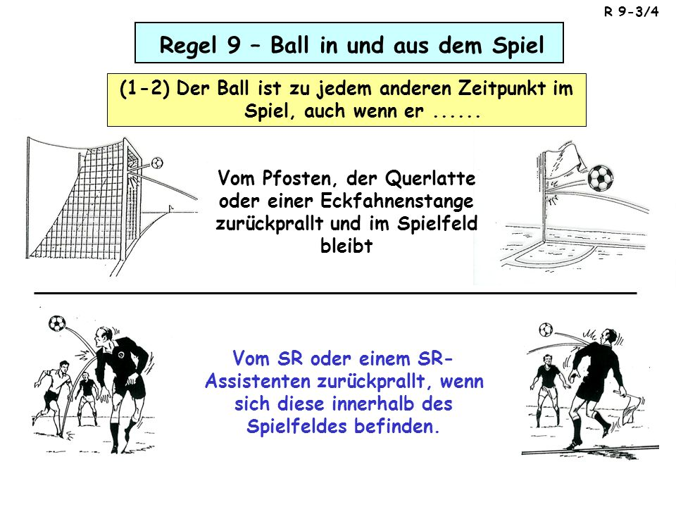 Regel 9 – Ball in und aus dem Spiel Vom Pfosten, der Querlatte oder einer Eckfahnenstange zurückprallt und im Spielfeld bleibt (1-2) Der Ball ist zu j