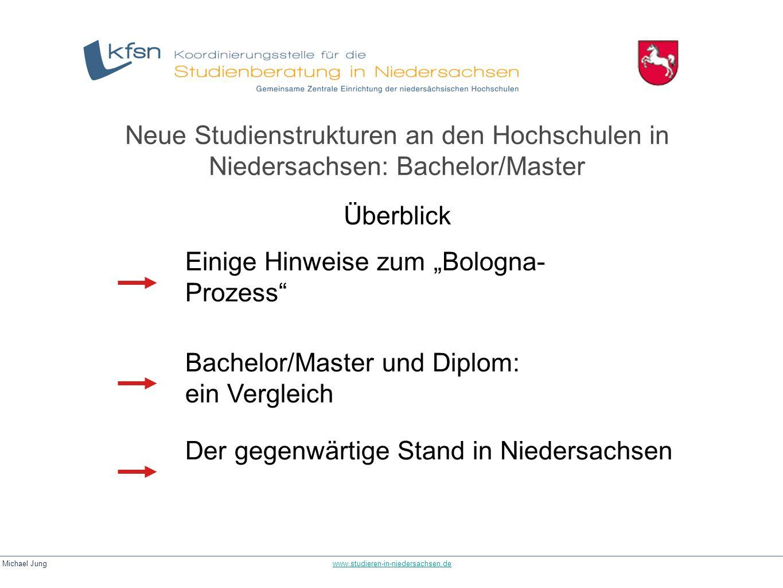 Michael Jung www.studieren-in-niedersachsen.dewww.studieren-in-niedersachsen.de Einige Hinweise zum Bologna- Prozess Neue Studienstrukturen an den Hoc
