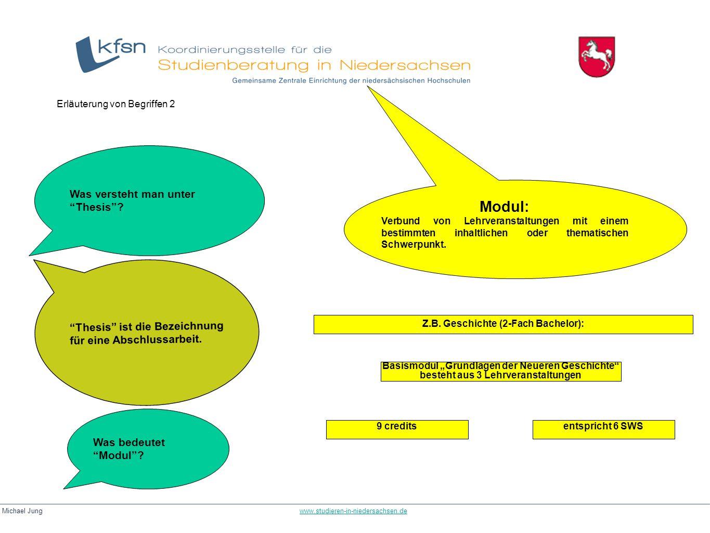 Michael Jung www.studieren-in-niedersachsen.dewww.studieren-in-niedersachsen.de Modul: Verbund von Lehrveranstaltungen mit einem bestimmten inhaltlich