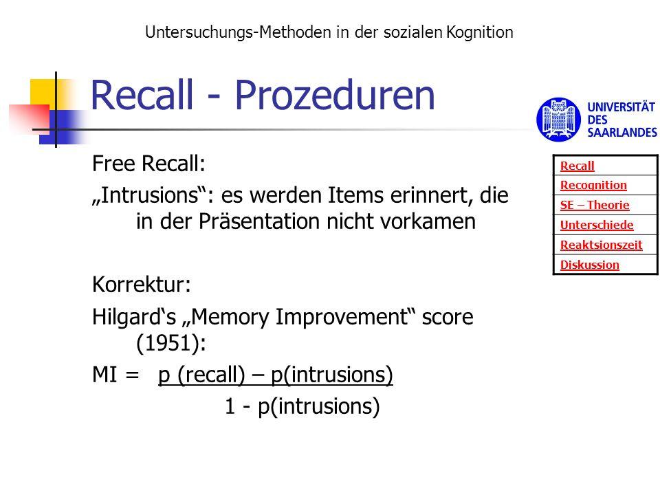 Recall - Prozeduren Free Recall: Intrusions: es werden Items erinnert, die in der Präsentation nicht vorkamen Korrektur: Hilgards Memory Improvement s