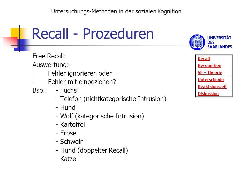 Recall - Prozeduren Free Recall: Auswertung: - Fehler ignorieren oder - Fehler mit einbeziehen? Bsp.: - Fuchs - Telefon (nichtkategorische Intrusion)