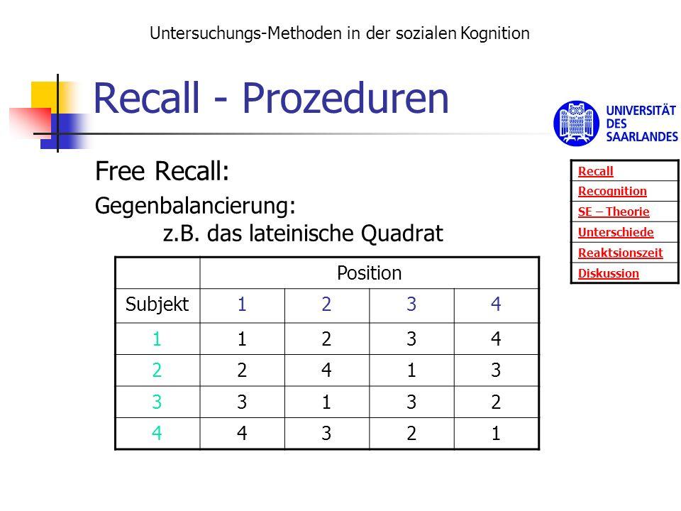 Recall - Prozeduren Free Recall: Gegenbalancierung: z.B. das lateinische Quadrat Position Subjekt1234 11234 22413 33132 44321 Untersuchungs-Methoden i