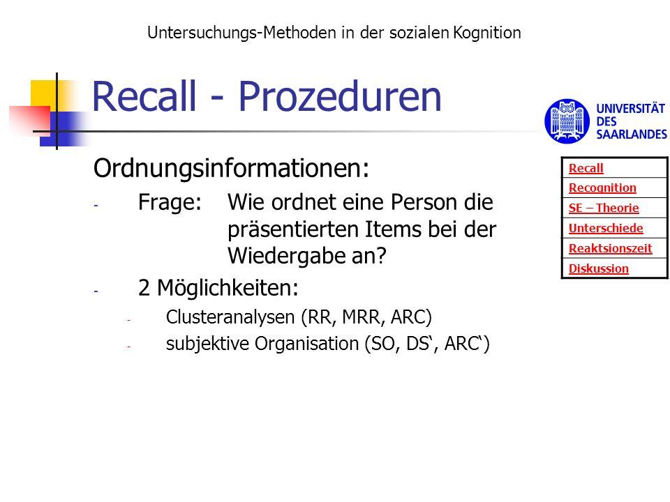 Recall - Prozeduren Ordnungsinformationen: - Frage: Wie ordnet eine Person die präsentierten Items bei der Wiedergabe an? - 2 Möglichkeiten: - Cluster
