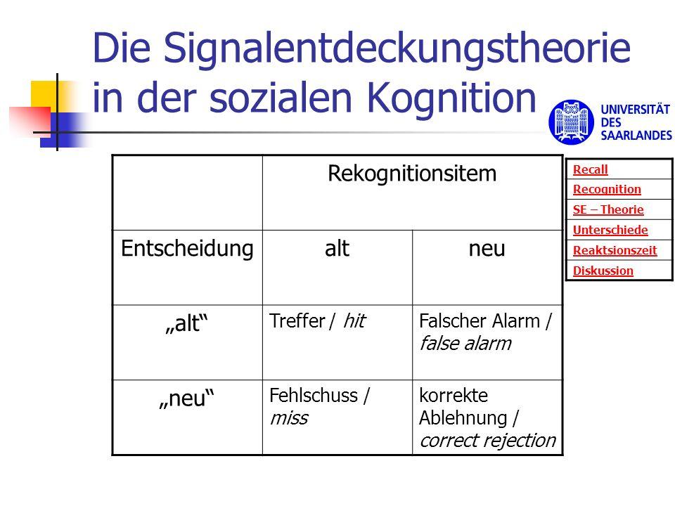 Die Signalentdeckungstheorie in der sozialen Kognition Rekognitionsitem Entscheidungaltneu alt Treffer / hitFalscher Alarm / false alarm neu Fehlschus