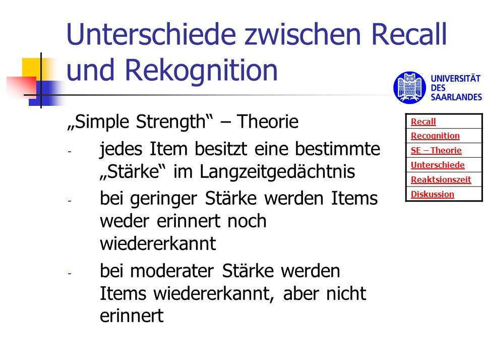 Unterschiede zwischen Recall und Rekognition Simple Strength – Theorie - jedes Item besitzt eine bestimmte Stärke im Langzeitgedächtnis - bei geringer