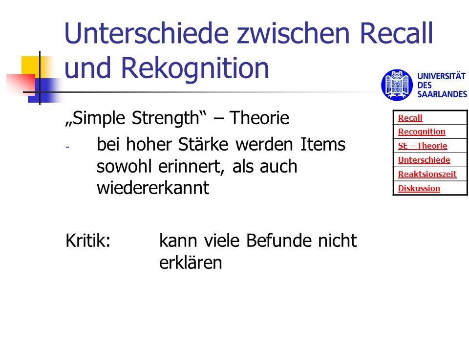 Unterschiede zwischen Recall und Rekognition Simple Strength – Theorie - bei hoher Stärke werden Items sowohl erinnert, als auch wiedererkannt Kritik: