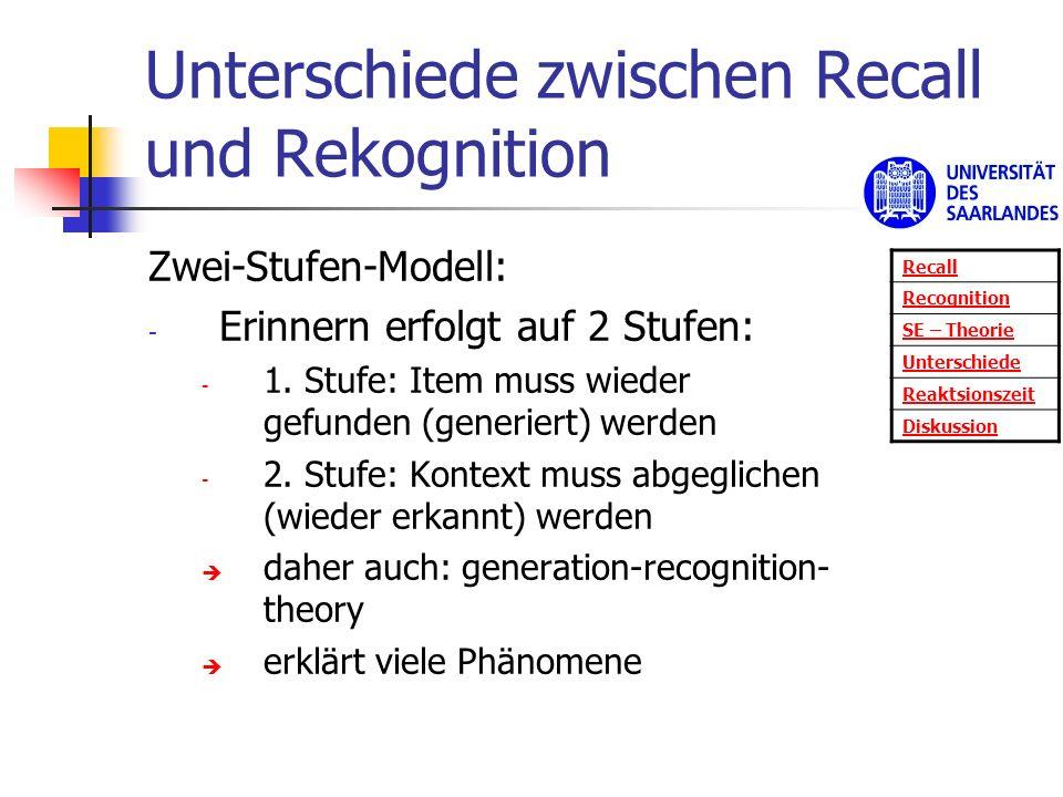 Unterschiede zwischen Recall und Rekognition Zwei-Stufen-Modell: - Erinnern erfolgt auf 2 Stufen: - 1. Stufe: Item muss wieder gefunden (generiert) we