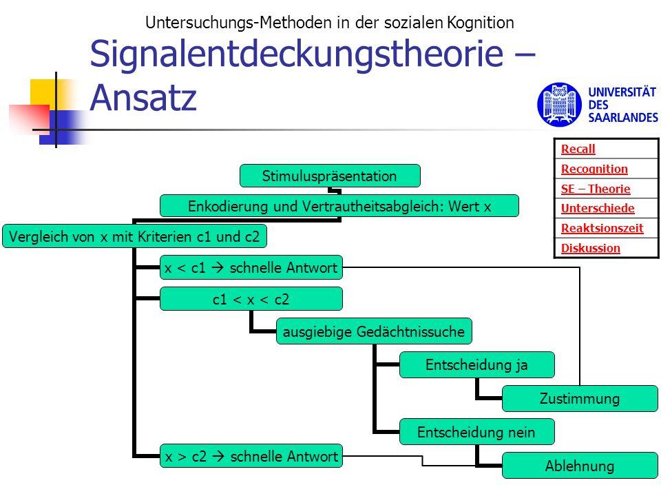 Signalentdeckungstheorie – Ansatz Untersuchungs-Methoden in der sozialen Kognition Recall Recognition SE – Theorie Unterschiede Reaktsionszeit Diskuss