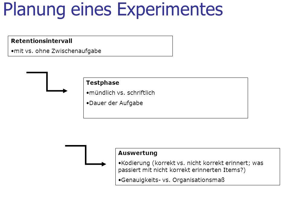 Planung eines Experimentes Auswertung Kodierung (korrekt vs. nicht korrekt erinnert; was passiert mit nicht korrekt erinnerten Items?) Genauigkeits- v