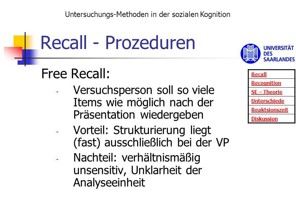 Recall - Prozeduren Free Recall: - Versuchsperson soll so viele Items wie möglich nach der Präsentation wiedergeben - Vorteil: Strukturierung liegt (f