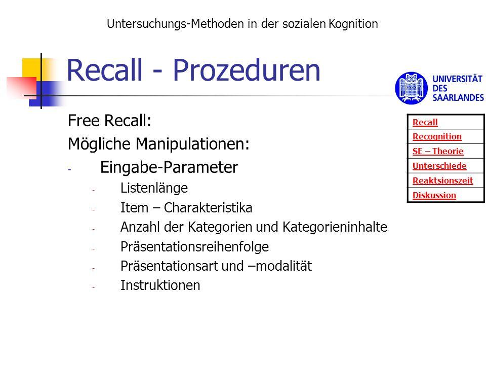 Recall - Prozeduren Free Recall: Mögliche Manipulationen: - Eingabe-Parameter - Listenlänge - Item – Charakteristika - Anzahl der Kategorien und Kateg