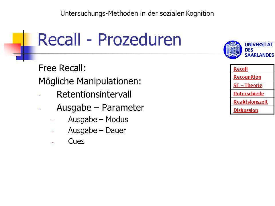 Recall - Prozeduren Free Recall: Mögliche Manipulationen: - Retentionsintervall - Ausgabe – Parameter - Ausgabe – Modus - Ausgabe – Dauer - Cues Unter