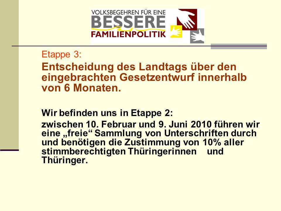 Etappe 3: Entscheidung des Landtags über den eingebrachten Gesetzentwurf innerhalb von 6 Monaten. Wir befinden uns in Etappe 2: zwischen 10. Februar u
