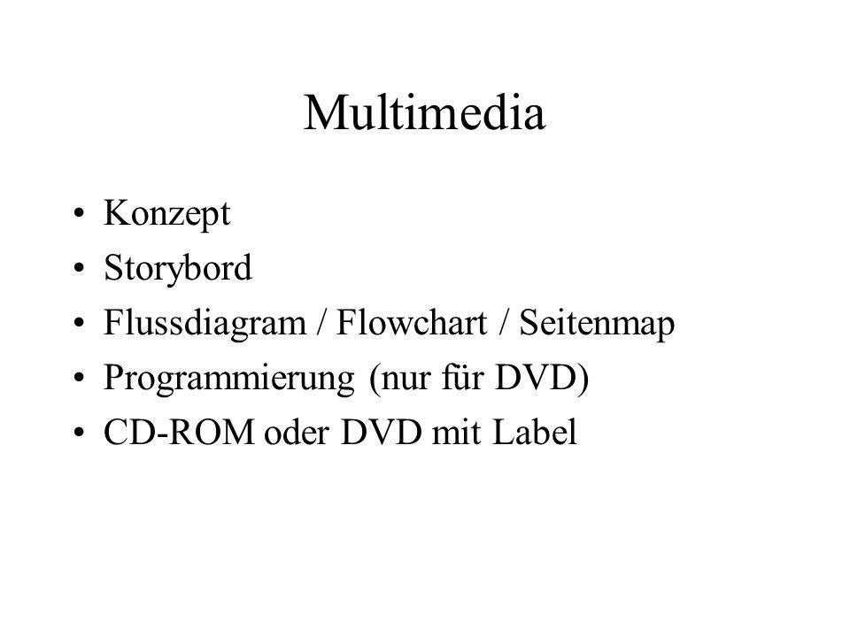 Multimedia Konzept Storybord Flussdiagram / Flowchart / Seitenmap Programmierung (nur für DVD) CD-ROM oder DVD mit Label