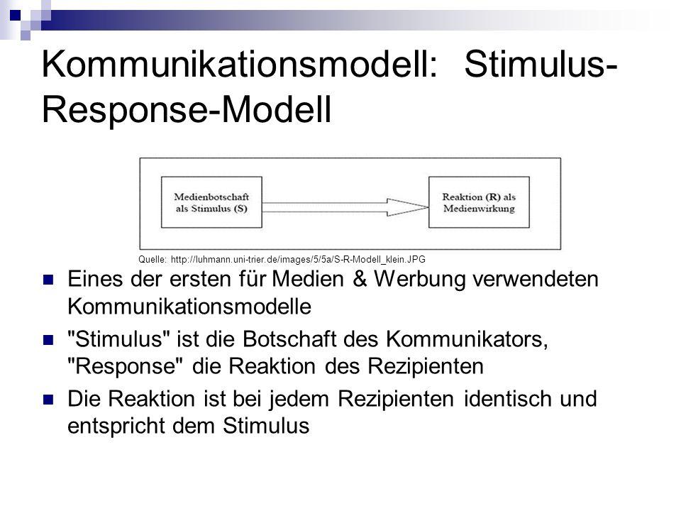 Kommunikationsmodell: Stimulus- Response-Modell Eines der ersten für Medien & Werbung verwendeten Kommunikationsmodelle