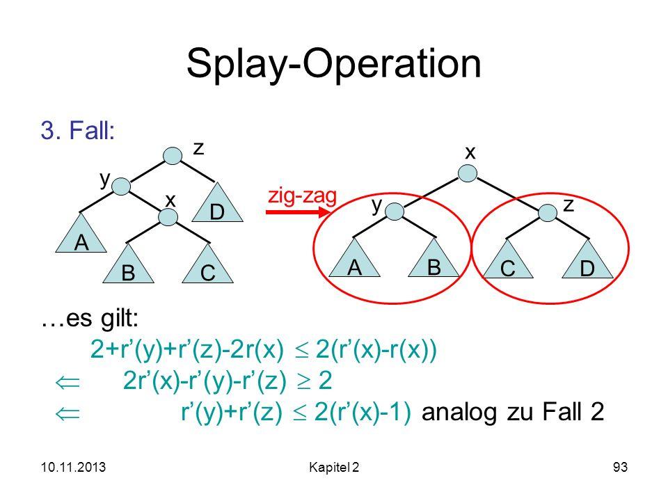 10.11.2013Kapitel 293 Splay-Operation 3. Fall: …es gilt: 2+r(y)+r(z)-2r(x) 2(r(x)-r(x)) 2r(x)-r(y)-r(z) 2 r(y)+r(z) 2(r(x)-1) analog zu Fall 2 zig-zag