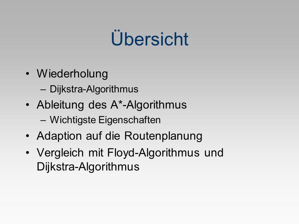 Übersicht Wiederholung –Dijkstra-Algorithmus Ableitung des A*-Algorithmus –Wichtigste Eigenschaften Adaption auf die Routenplanung Vergleich mit Floyd-Algorithmus und Dijkstra-Algorithmus