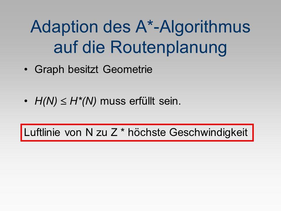 Adaption des A*-Algorithmus auf die Routenplanung Graph besitzt Geometrie H(N) H*(N) muss erfüllt sein. Luftlinie von N zu Z * höchste Geschwindigkeit