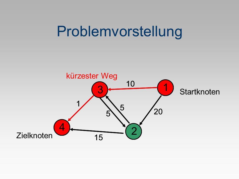 1 2 3 4 5 1 20 10 5 15 Problemvorstellung Startknoten Zielknoten 1 2 3 4 5 1 20 10 5 15 kürzester Weg