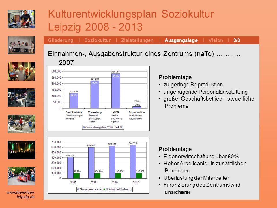 Kulturentwicklungsplan Soziokultur Leipzig 2008 - 2013 Gliederung l Soziokultur l Zielstellungen l Ausgangslage l Vision I 2/3 Ziele der Strukturentwi