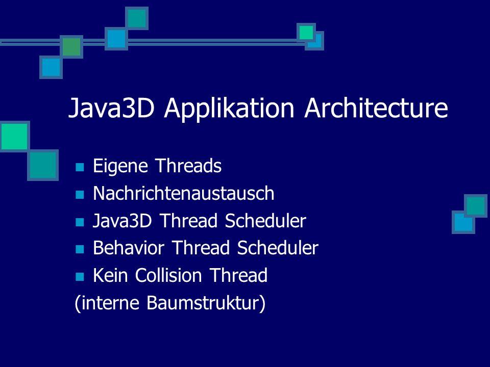 Java3D Applikation Architecture Eigene Threads Nachrichtenaustausch Java3D Thread Scheduler Behavior Thread Scheduler Kein Collision Thread (interne Baumstruktur)