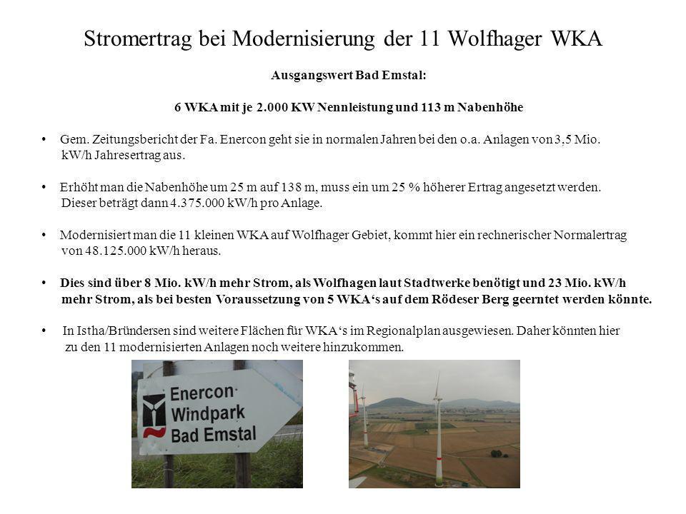 Stromertrag bei Modernisierung der 11 Wolfhager WKA Ausgangswert Bad Emstal: 6 WKA mit je 2.000 KW Nennleistung und 113 m Nabenhöhe Gem. Zeitungsberic