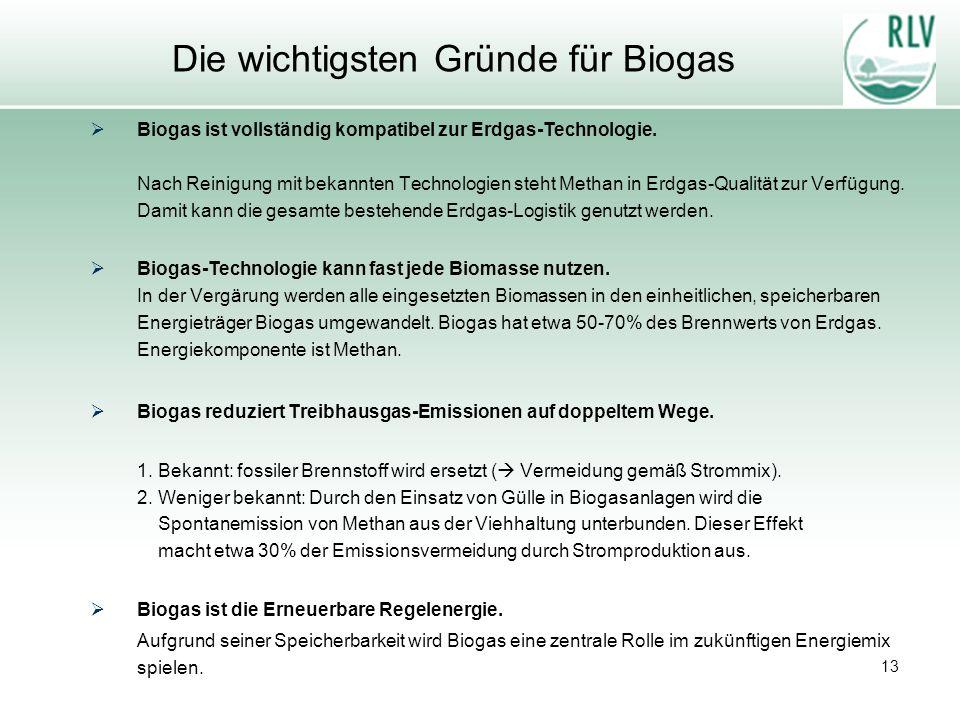 13 Die wichtigsten Gründe für Biogas Biogas ist vollständig kompatibel zur Erdgas-Technologie. Nach Reinigung mit bekannten Technologien steht Methan