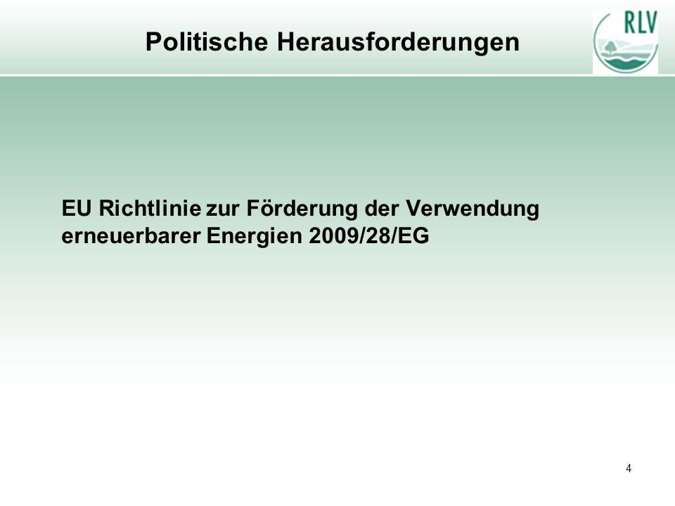 4 Politische Herausforderungen EU Richtlinie zur Förderung der Verwendung erneuerbarer Energien 2009/28/EG