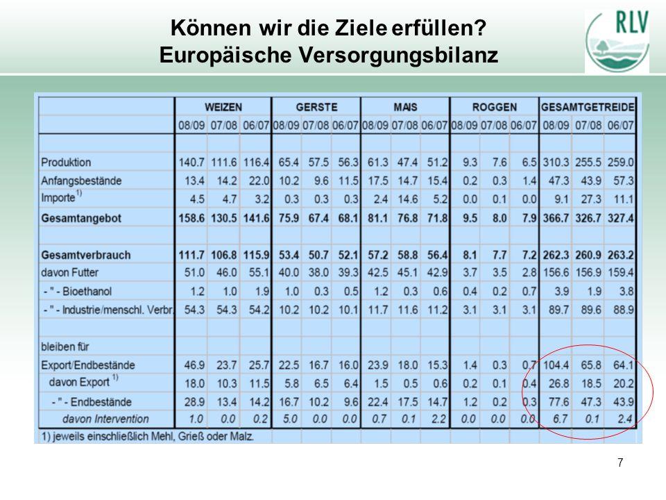 7 Können wir die Ziele erfüllen? Europäische Versorgungsbilanz
