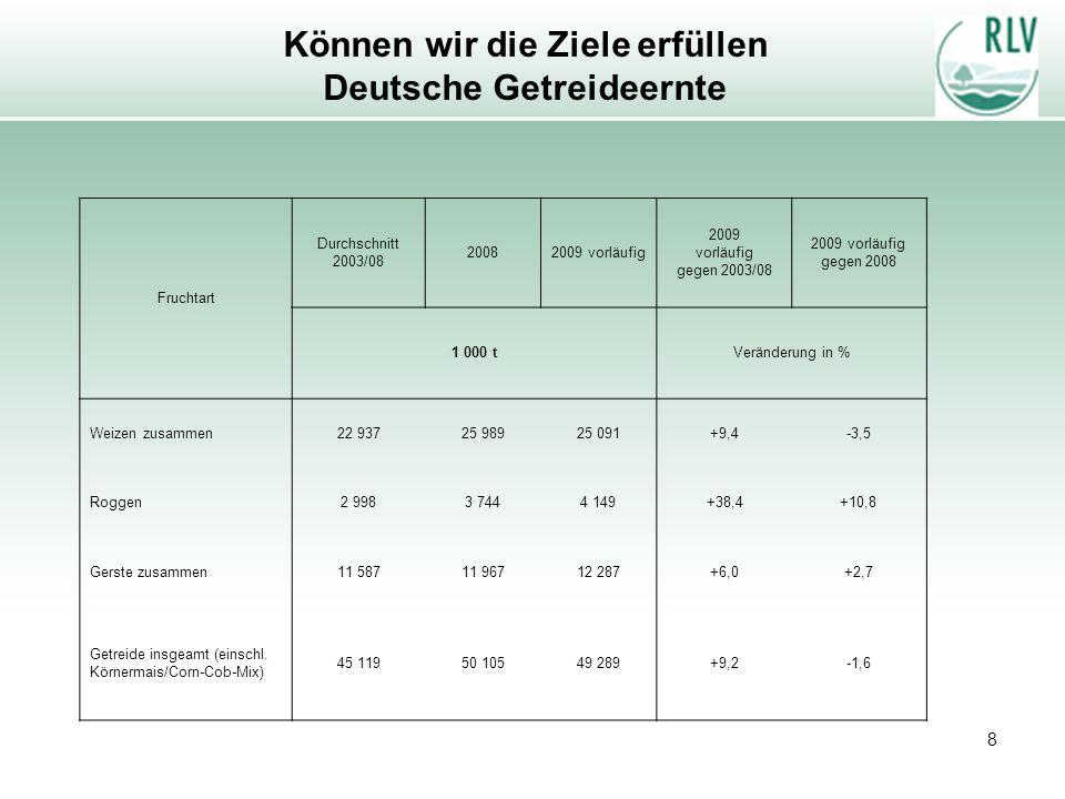 8 Können wir die Ziele erfüllen Deutsche Getreideernte Fruchtart Durchschnitt 2003/08 20082009 vorläufig 2009 vorläufig gegen 2003/08 2009 vorläufig g