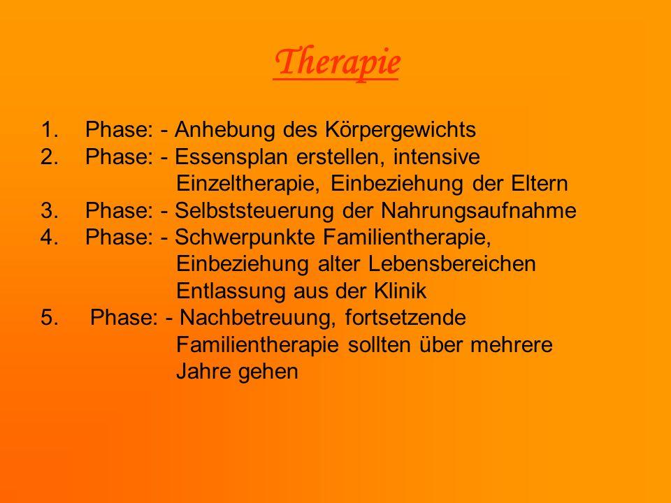 Therapie 1.Phase: - Anhebung des Körpergewichts 2.Phase: - Essensplan erstellen, intensive Einzeltherapie, Einbeziehung der Eltern 3.Phase: - Selbstst