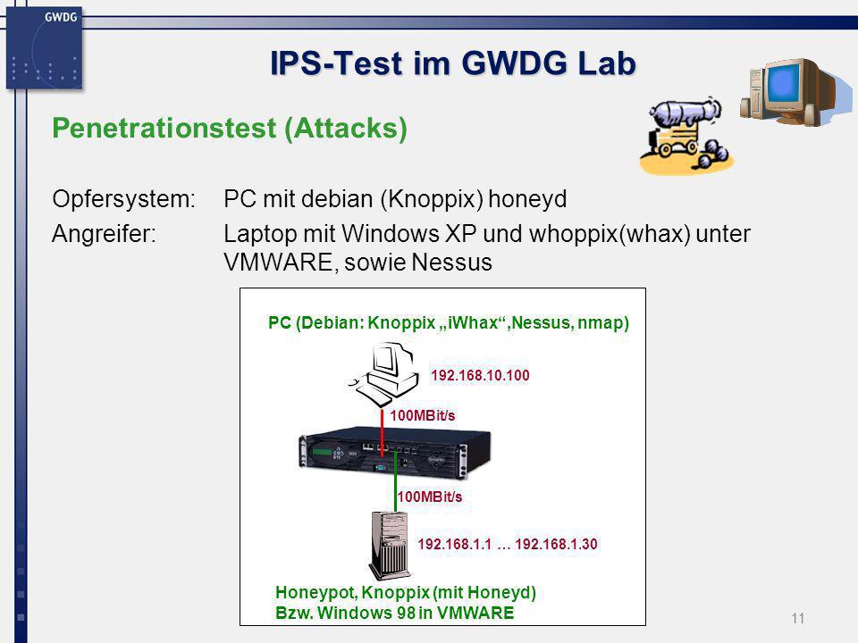 11 IPS-Test im GWDG Lab Penetrationstest (Attacks) Opfersystem: PC mit debian (Knoppix) honeyd Angreifer:Laptop mit Windows XP und whoppix(whax) unter