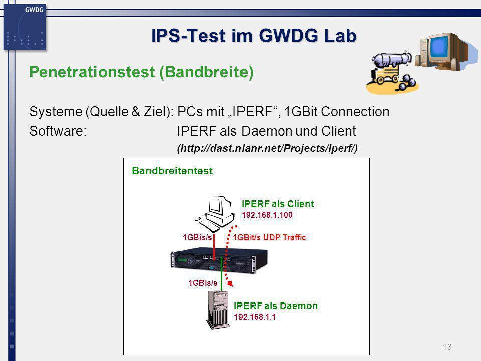 13 IPS-Test im GWDG Lab Penetrationstest (Bandbreite) Systeme (Quelle & Ziel): PCs mit IPERF, 1GBit Connection Software: IPERF als Daemon und Client (