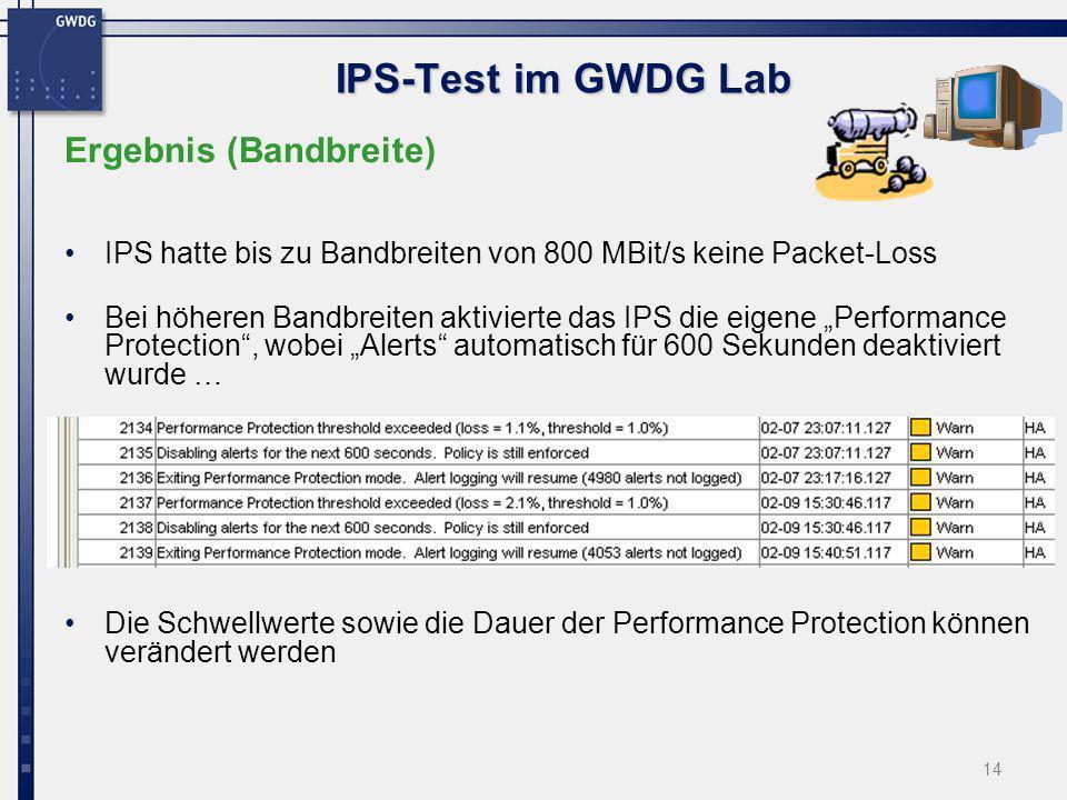 14 IPS-Test im GWDG Lab Ergebnis (Bandbreite) IPS hatte bis zu Bandbreiten von 800 MBit/s keine Packet-Loss Bei höheren Bandbreiten aktivierte das IPS