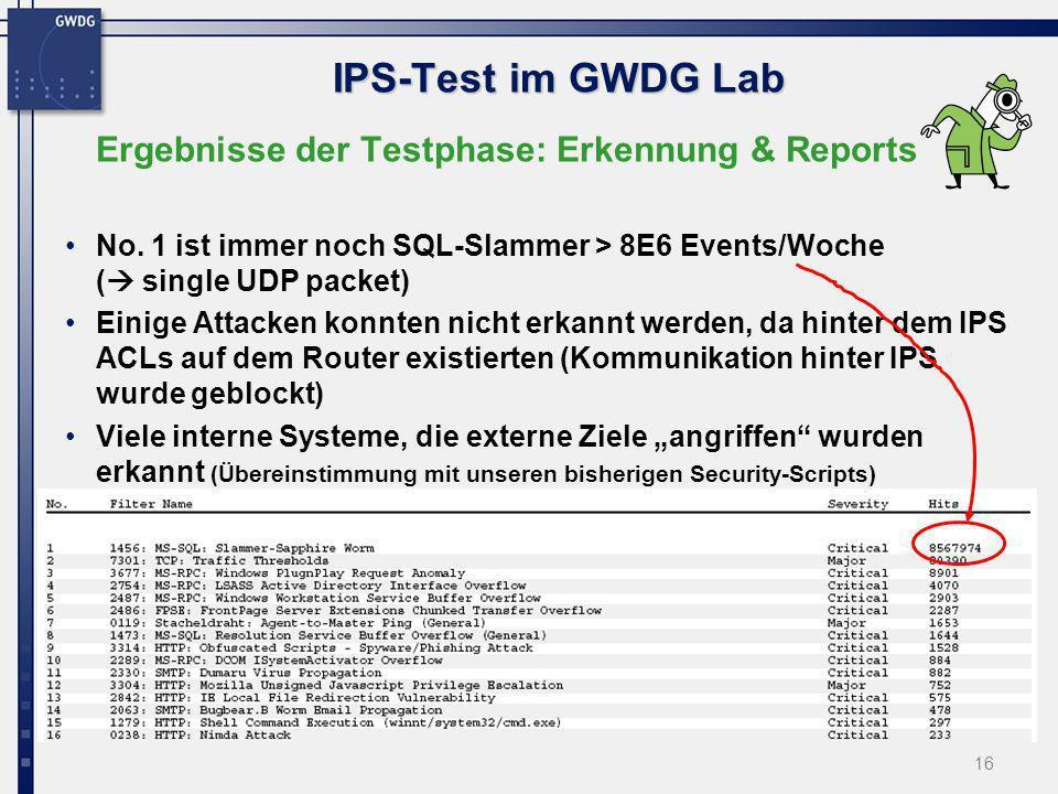 16 IPS-Test im GWDG Lab Ergebnisse der Testphase: Erkennung & Reports No. 1 ist immer noch SQL-Slammer > 8E6 Events/Woche ( single UDP packet) Einige