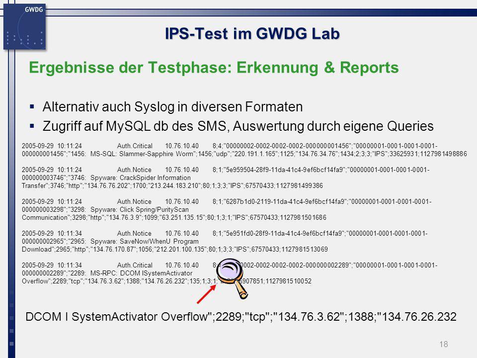 18 IPS-Test im GWDG Lab Ergebnisse der Testphase: Erkennung & Reports Alternativ auch Syslog in diversen Formaten Zugriff auf MySQL db des SMS, Auswer