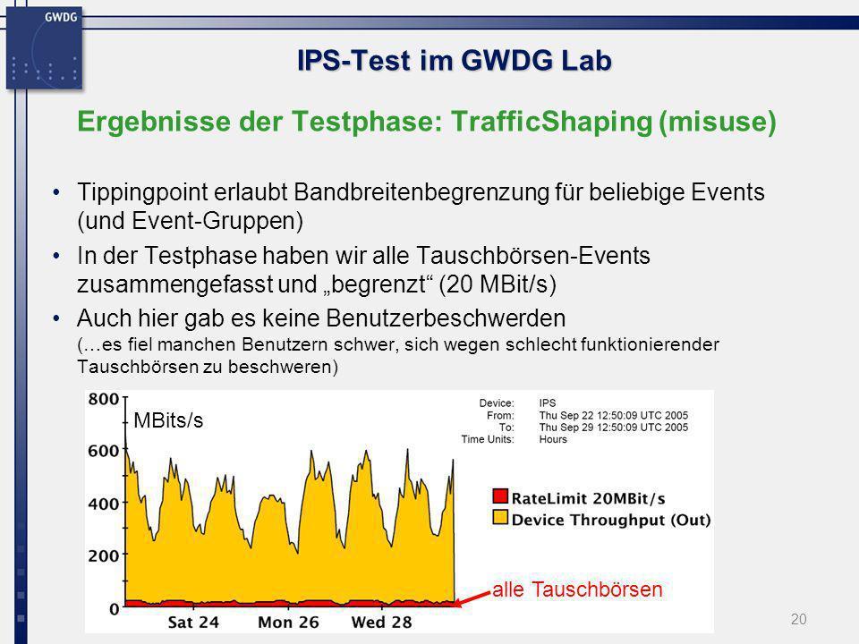20 IPS-Test im GWDG Lab Ergebnisse der Testphase: TrafficShaping (misuse) Tippingpoint erlaubt Bandbreitenbegrenzung für beliebige Events (und Event-G