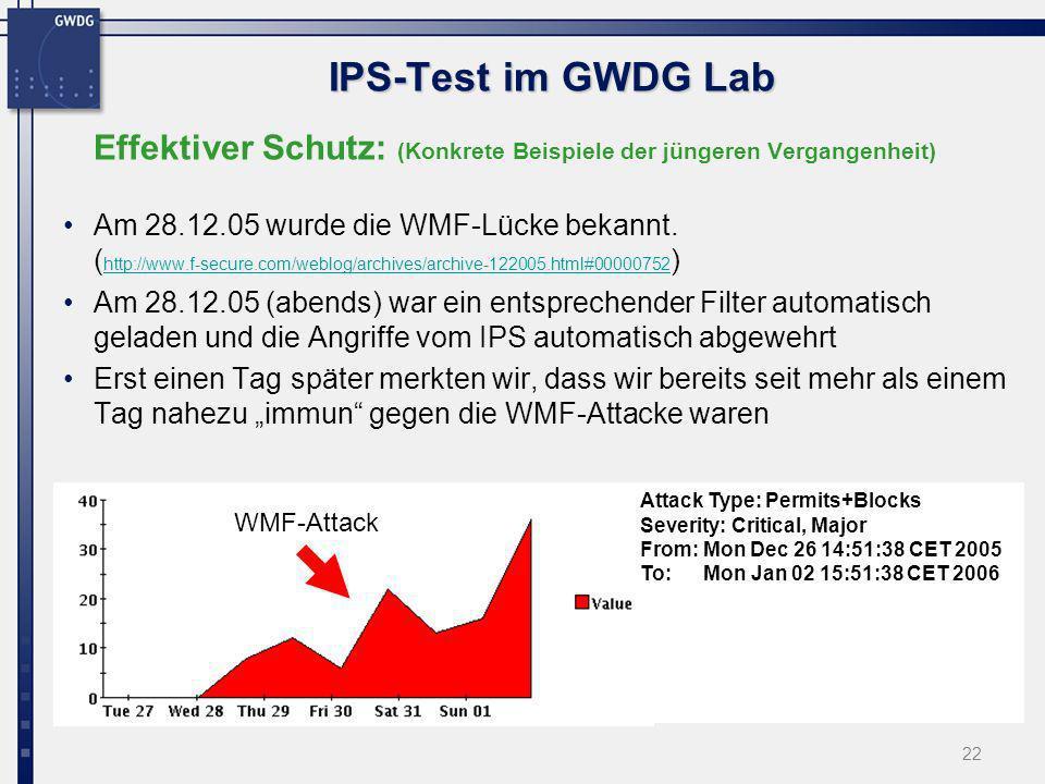 22 IPS-Test im GWDG Lab Effektiver Schutz: (Konkrete Beispiele der jüngeren Vergangenheit) Am 28.12.05 wurde die WMF-Lücke bekannt. ( http://www.f-sec