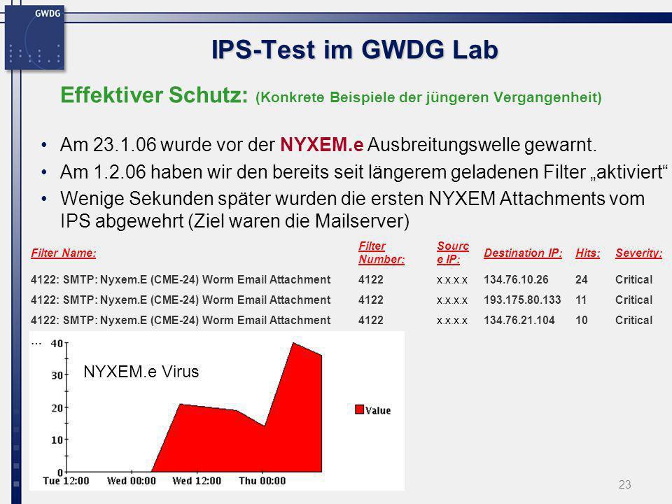23 IPS-Test im GWDG Lab Effektiver Schutz: (Konkrete Beispiele der jüngeren Vergangenheit) Am 23.1.06 wurde vor der NYXEM.e Ausbreitungswelle gewarnt.