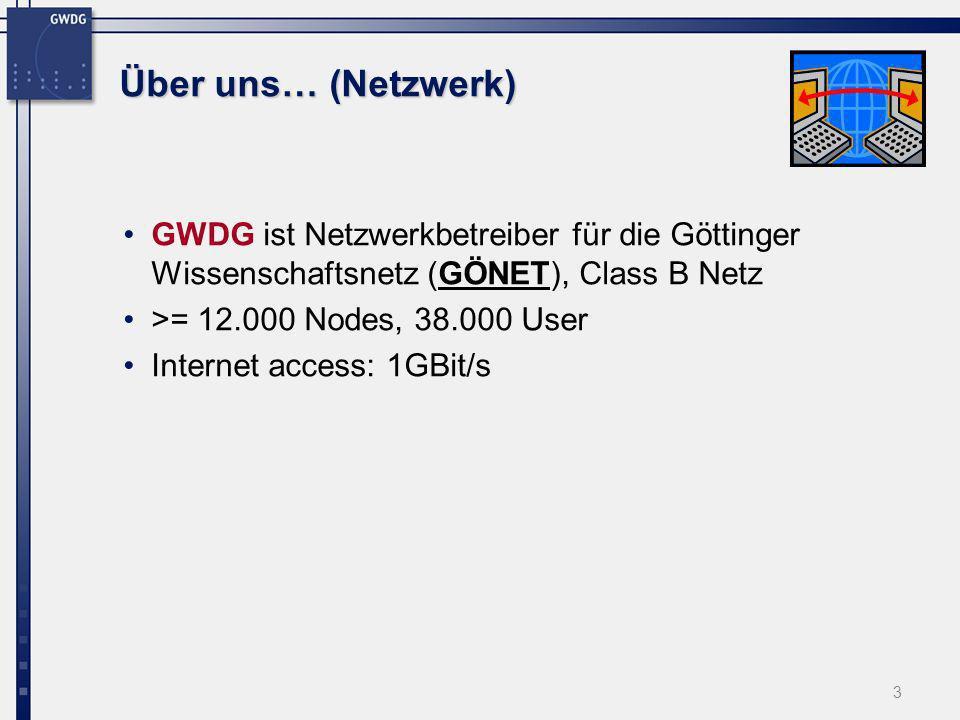 3 Über uns… (Netzwerk) GWDG ist Netzwerkbetreiber für die Göttinger Wissenschaftsnetz (GÖNET), Class B Netz >= 12.000 Nodes, 38.000 User Internet acce