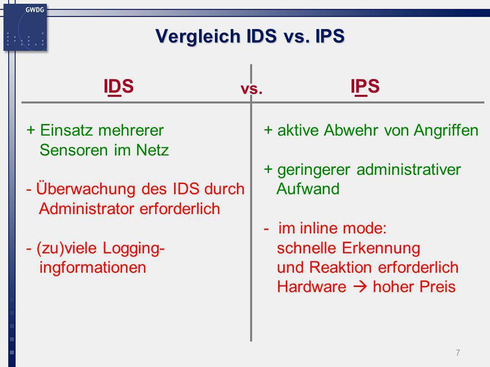 7 Vergleich IDS vs. IPS IDSIDSIPSIPS + aktive Abwehr von Angriffen + geringerer administrativer Aufwand - im inline mode: schnelle Erkennung und Reakt