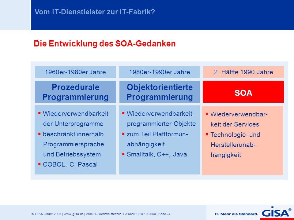 © GISA GmbH 2008 | www.gisa.de | Vom IT-Dienstleister zur IT-Fabrik? | 28.10.2008 | Seite 24 Vom IT-Dienstleister zur IT-Fabrik? 1960er-1980er Jahre 1