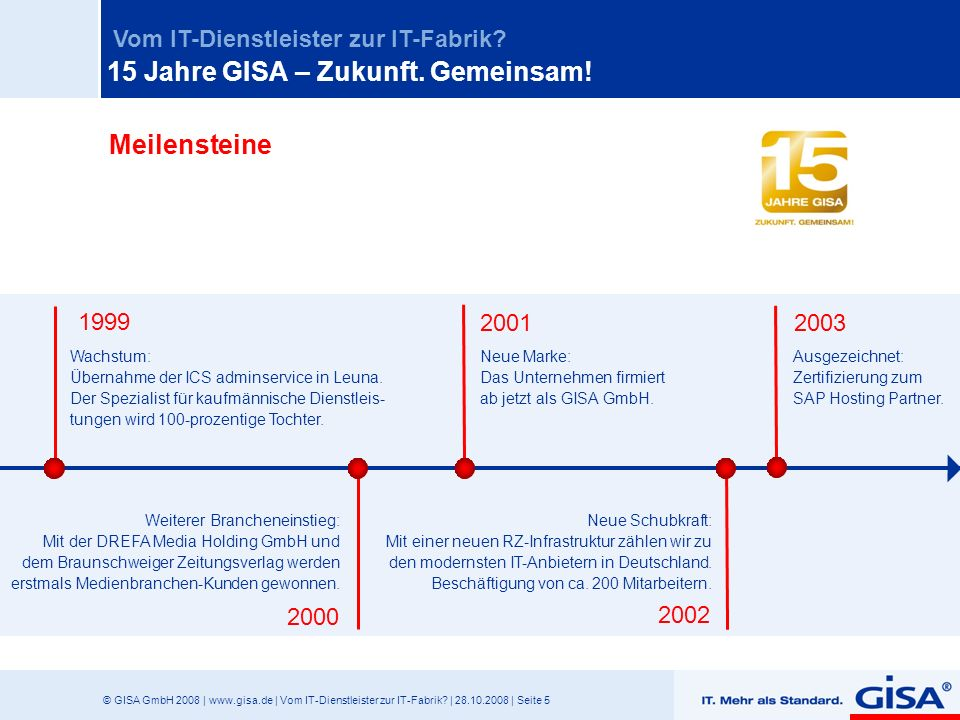 © GISA GmbH 2008 | www.gisa.de | Vom IT-Dienstleister zur IT-Fabrik? | 28.10.2008 | Seite 5 Vom IT-Dienstleister zur IT-Fabrik? 2000 2002 Wachstum: Üb