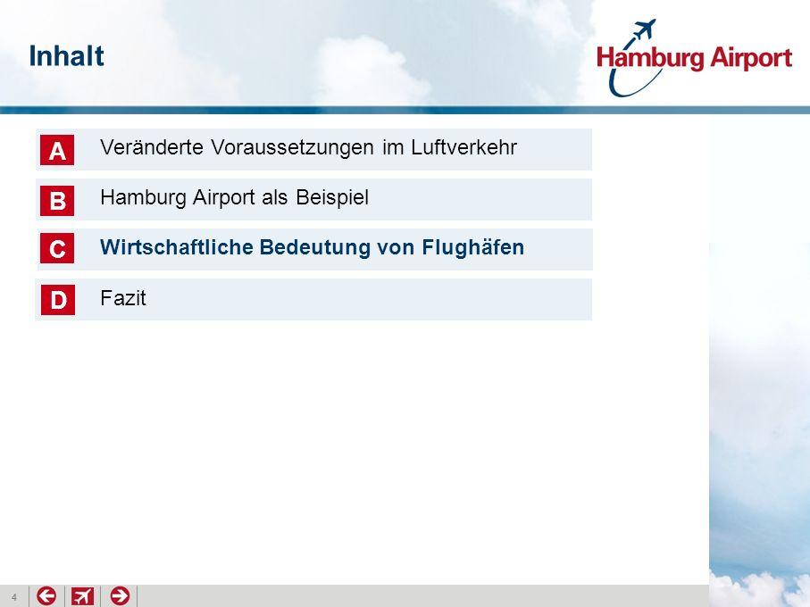 4 Inhalt Veränderte Voraussetzungen im Luftverkehr Hamburg Airport als Beispiel Wirtschaftliche Bedeutung von Flughäfen A B C D Fazit