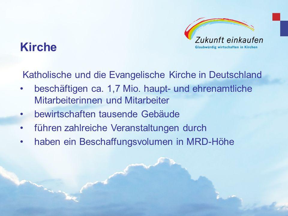Copyright: EKvW 2008 Kirche große Nachfrage nach Produkten wichtiger Akteur am Markt für nachhaltige Entwicklung nutzen glaubwürdig handeln deshalb: Projekt Zukunft einkaufen