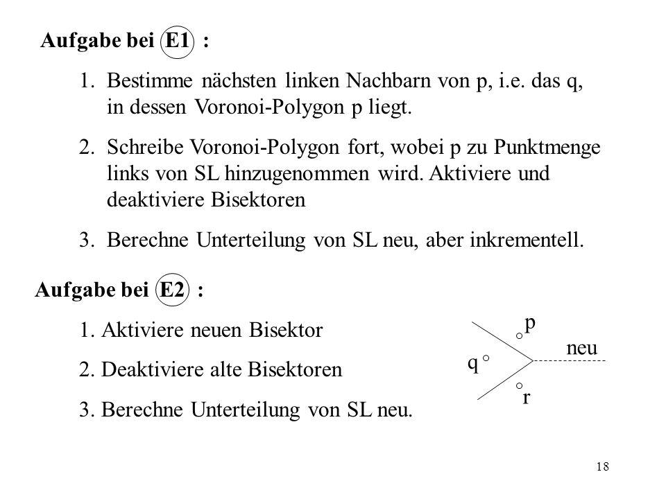 18 Aufgabe bei E1 : 1. Bestimme nächsten linken Nachbarn von p, i.e. das q, in dessen Voronoi-Polygon p liegt. 2.Schreibe Voronoi-Polygon fort, wobei