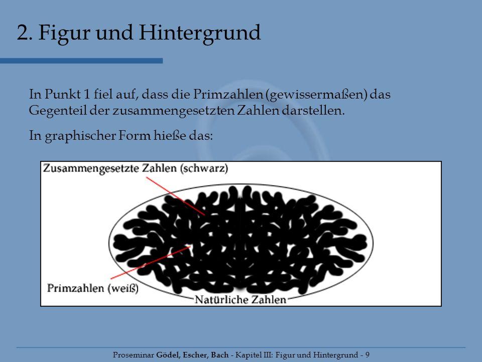 2. Figur und Hintergrund Proseminar Gödel, Escher, Bach - Kapitel III: Figur und Hintergrund - 9 In Punkt 1 fiel auf, dass die Primzahlen (gewissermaß